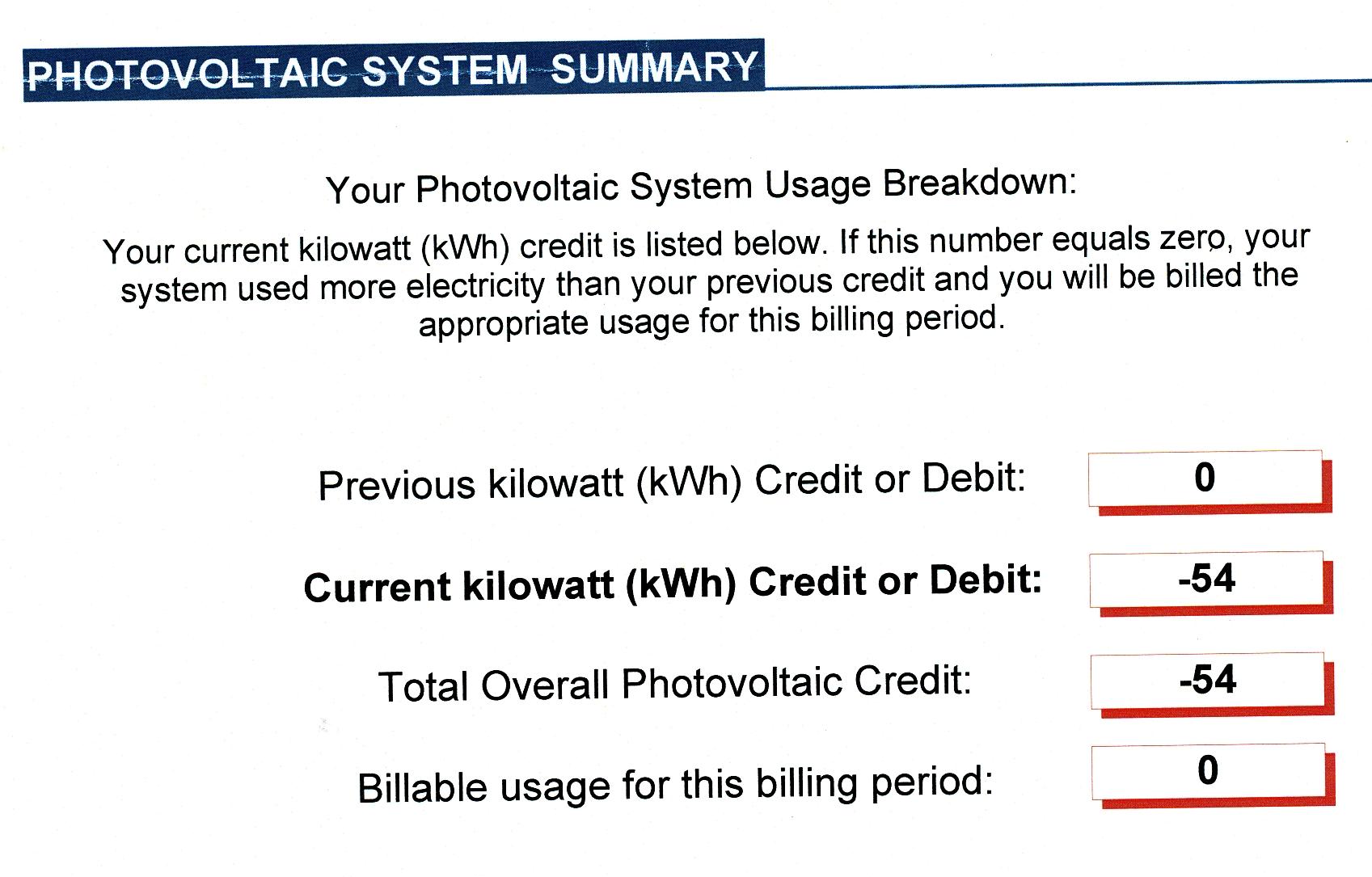 solar-photovoltaic-credit-april-2016.jpg